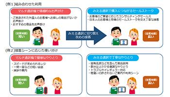 多言語映像通訳サービス「みえる通訳」、arrows helloとのセットプラン追加