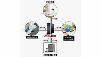 MaLionの誕生とBtoBクラウドビジネスへの挑戦