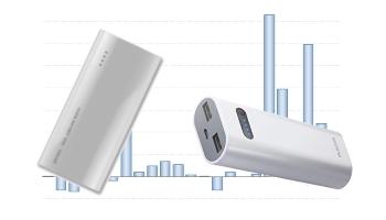 モバイルバッテリー市場が9月に大きく拡大した要因とは?
